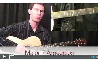How To Play Major 7 Arpeggios #play #guitar