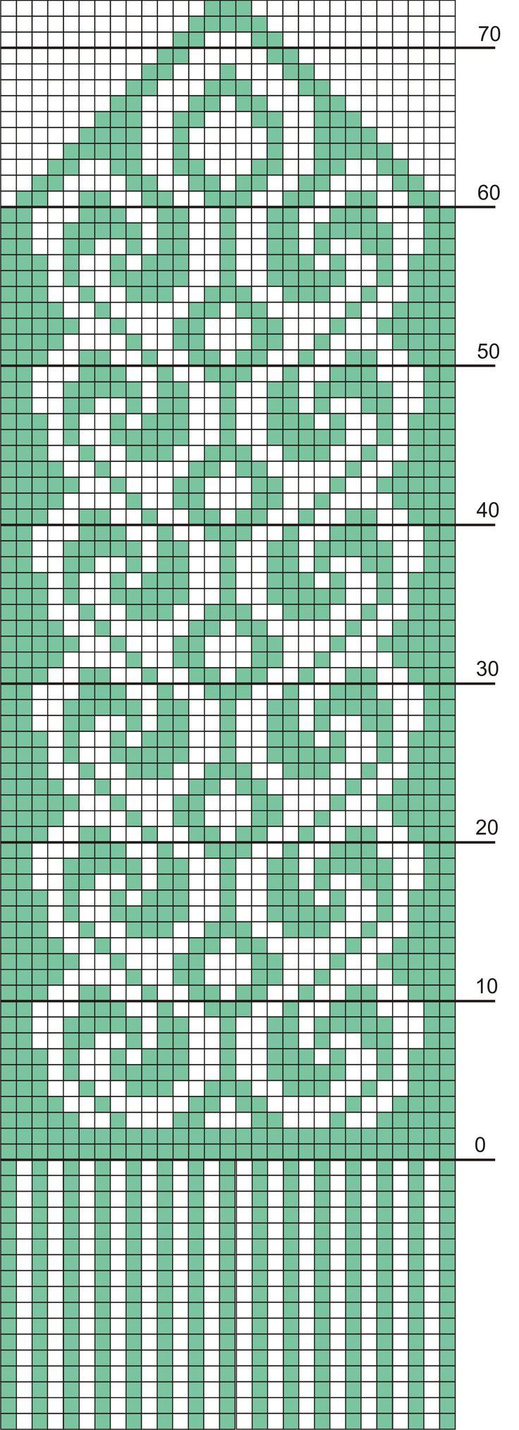 Mittens pattern