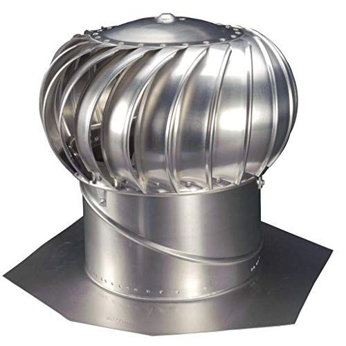15 Smart Ideas For Better Shed Ventilation 10 Is The Best In 2020 Galvanized Steel Wind Turbine Attic Ventilation