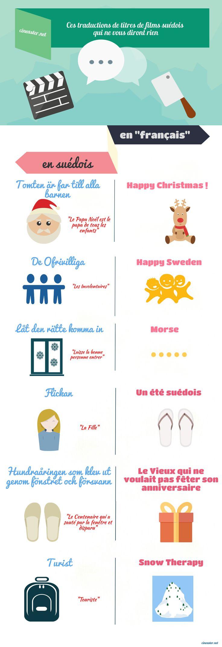 #infographie concernant quelques titres de #films #suédois sur le marché français http://www.cineaster.net/index.php/2015/01/11/quelques-traductions-de-titres-de-films-suedois-infographie/
