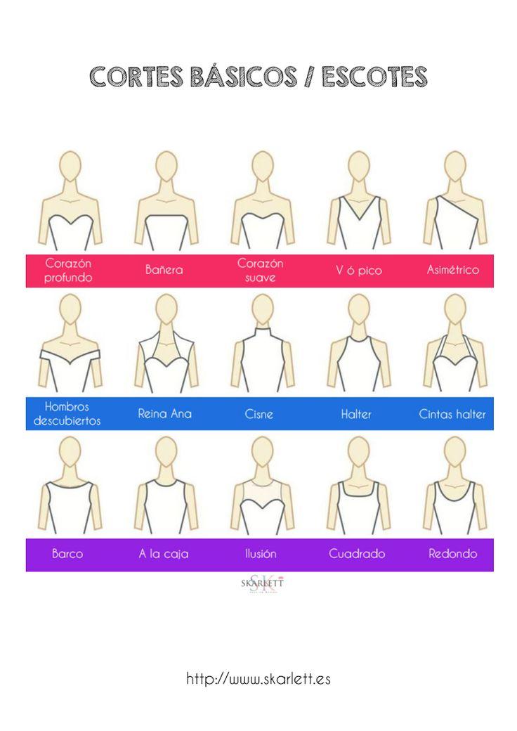 Tipos de escotes Ficha.pdf