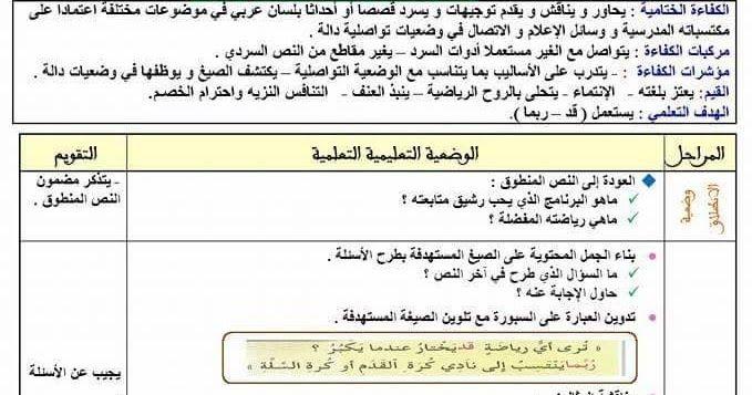 مذكرات المقطع الخامس في اللغة العربية السنة الثالثة ابتدائي الجيل الثاني Education Memorandum Generation