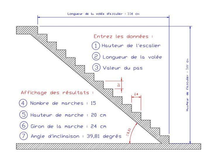 Dimension Marche Escalier Genial 116 Best Escalier Images On