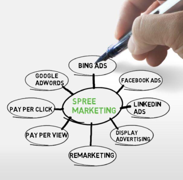 Digital Marketing Services - Spree Marketing - digital marketing company