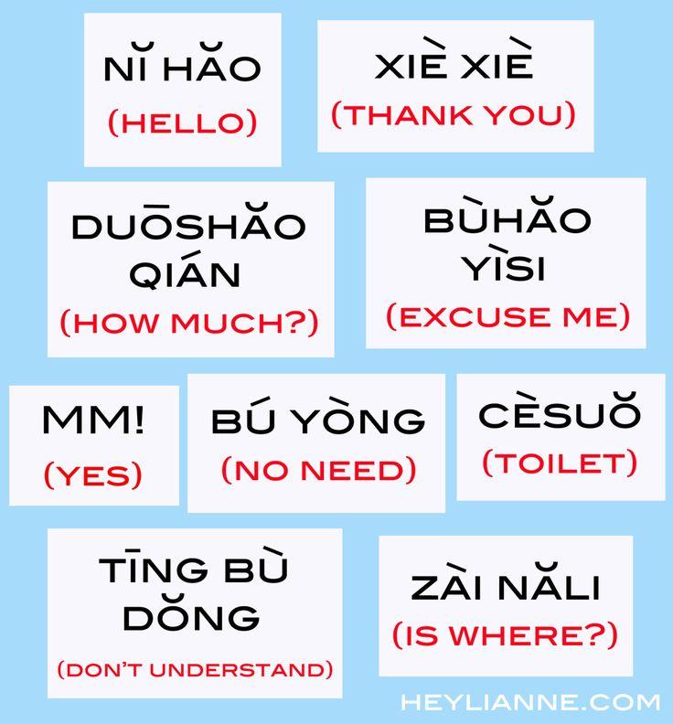 Basic mandarin chinese lesson 28 homework