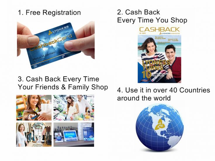 To register as a customer or as a business owner and to join Lyoness the largest and fastest growing shopping network in the world just subscribe to our newsletter on the right of this page. http://azenza.co.uk/lyoness-shopping-network/