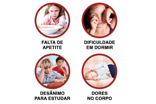 Falta de vontade para brincar, fazer xixi na cama e irritabilidade exagerada por mais de 2 semanas são sinais de depressão infantil e existe tratamento.