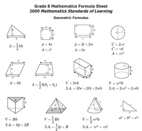 25+ best ideas about Geometry formulas on Pinterest | Math ...
