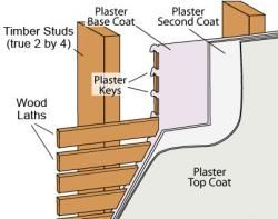 Removing Lath And Plaster Walls : Get Up! and DIY