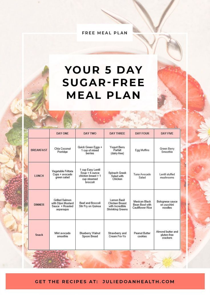Looking To Reduce Your Sugar Intake To Improve Health Decrease Cravings And Get Rid Of Those Afternoon Cr Diabetic Meal Plan Prediabetic Diet Free Diet Plans