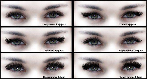 Подробно об эффектах наращивания и формы глаз. | Макияж глаз