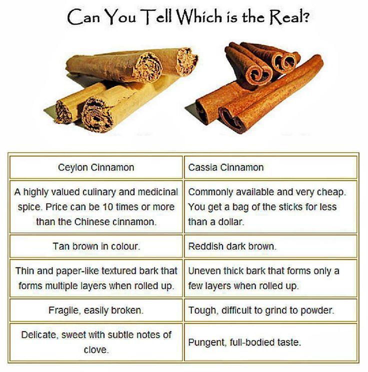 1000+ ideas about Ceylon Cinnamon on Pinterest | Benefits ...