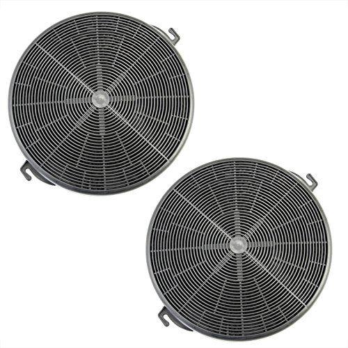 golden vantage carbon filter charcoal filter for ventless ductless range hood cf0001 - Ductless Range Hood