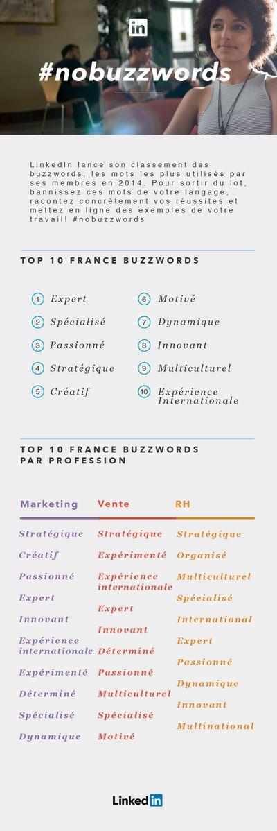 les mots cl u00e9s les plus utilis u00e9s en 2014 sur les profils