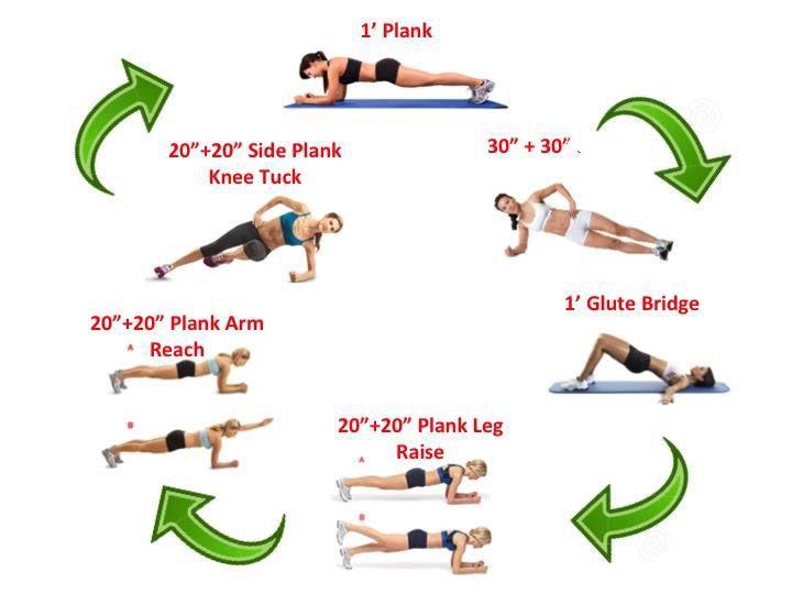 Il Core Training consiste in una tecnica integrata di allenamento, che è alla base dei movimenti primordiali e che permette di migliorare la stabilità del
