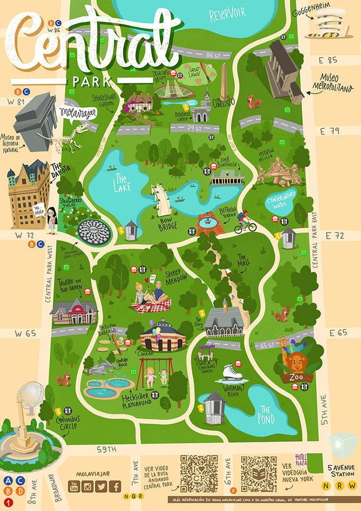 Mapa de Central Park Nueva York molaviajar – #Cent…