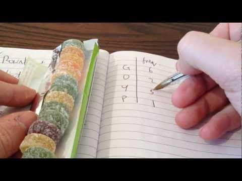 Chi Squared Test - Demonstration using Fruit Pastilles