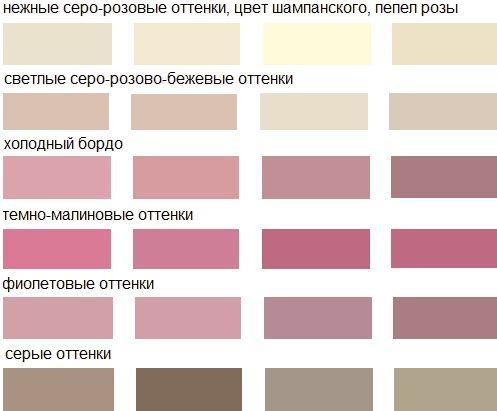 розовый молочный серый сочетание: 17 тыс изображений найдено в Яндекс.Картинках