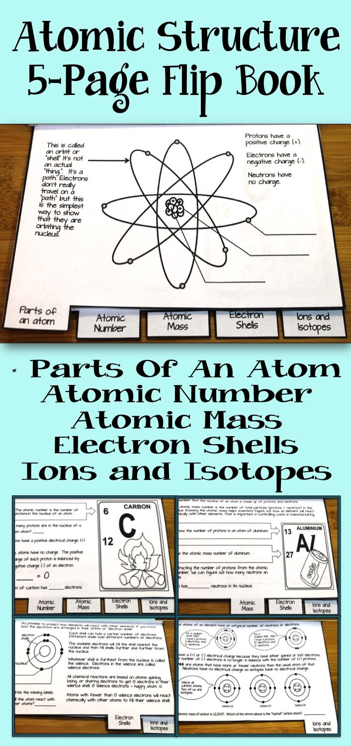 atomic structure essay
