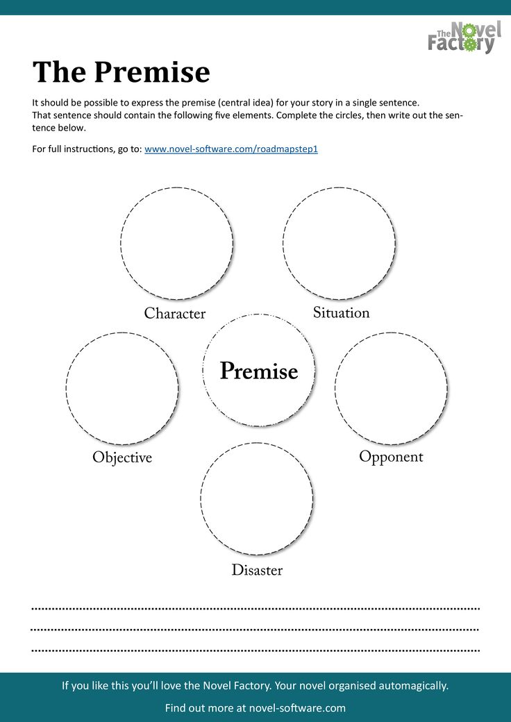 The Premise. Free, downloadable, printable PDF worksheet to help you write a premise for your novel. #amwriting