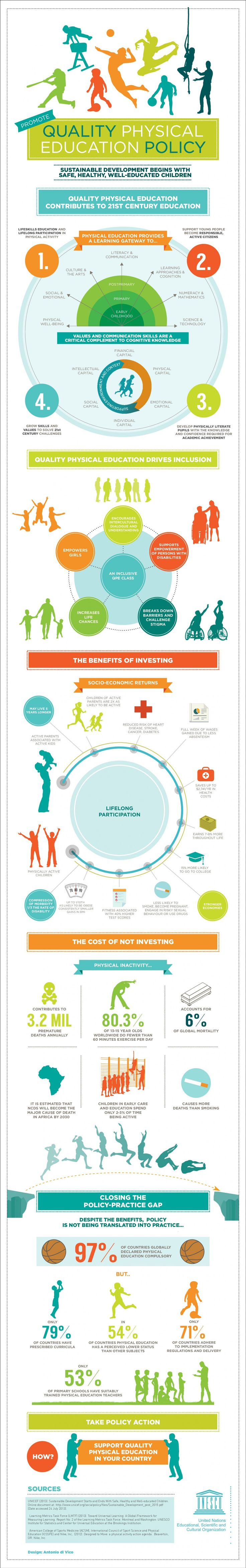 Best Images About Infographics For Class On   Your