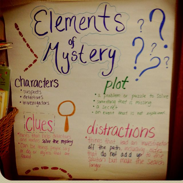 Mystery elements anchor chart