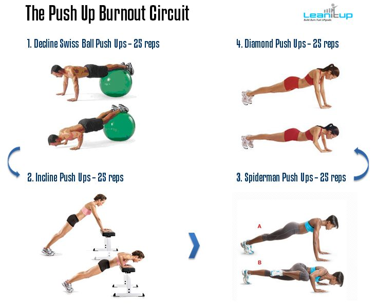 Praiseworks Health And Wellness Mind Body Spirit Wellness For Women Over 40 How To Use Your Fitness Motivation Inspiration Upper Body Workout Fitness Body