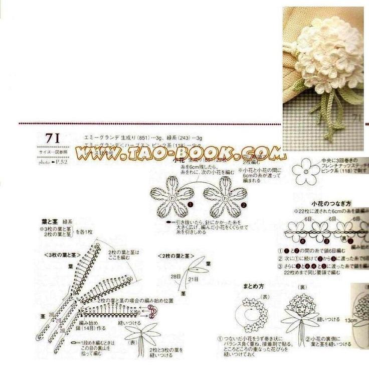 183 besten Flores em crochê Bilder auf Pinterest | gehäkelte Blumen ...