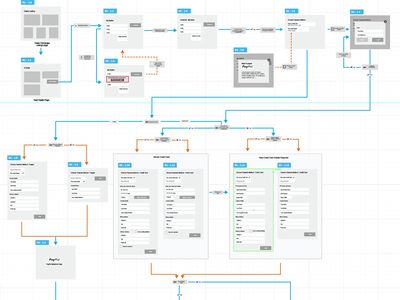 best images about ia diagrams flow charts app full transactional flows