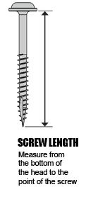 Kreg Jig® Screws - Chart Shows What Length Screw to buy for What Thickness of Material