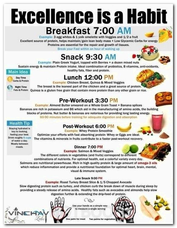 diet chart for weight loss for female at home