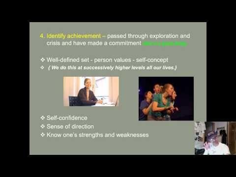 James Marcia's four adolescent identity statuses (adolescent identity crisis).
