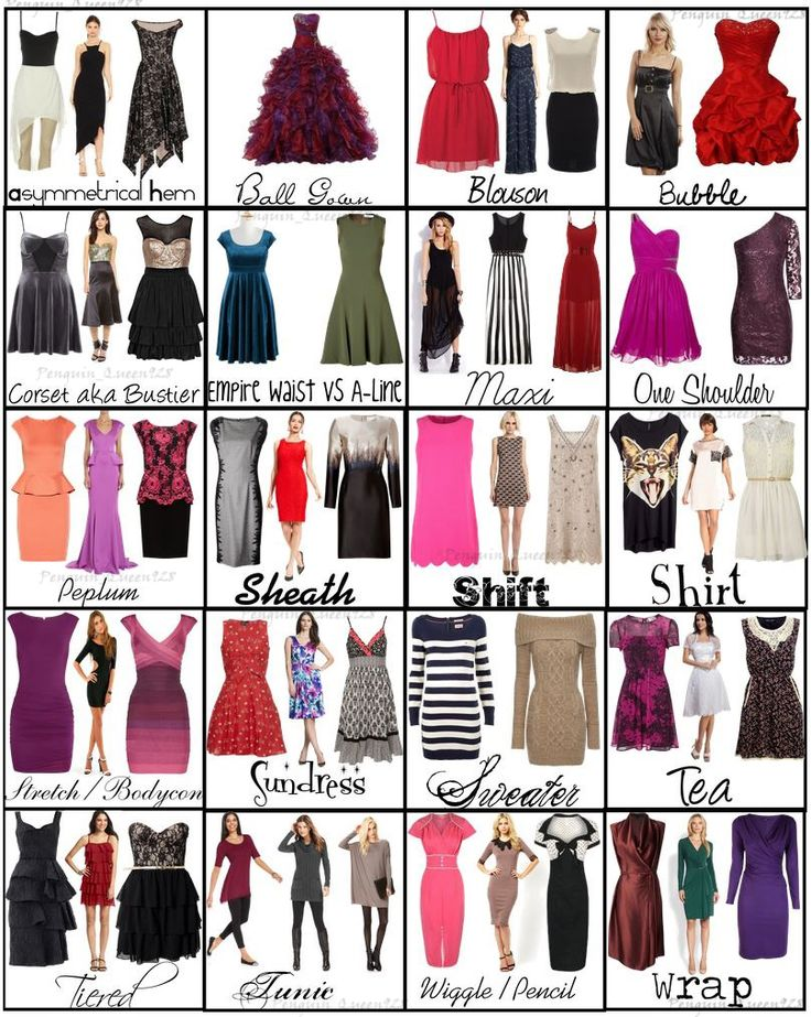 eBay Dress Types Chart  The look  Fashion terms Types of dresses Fashion terminology