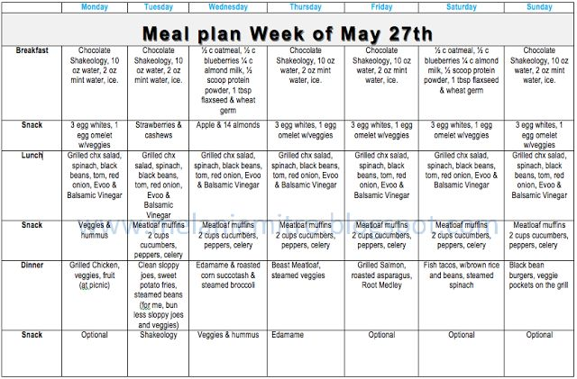 Committed to Get Fit: Clean Eating Stripped Week 2 Meal Plan and ...