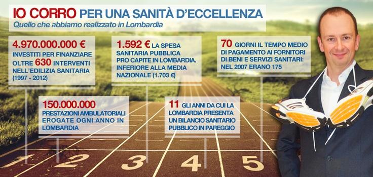 #IOCORRO per una sanità d'eccellenza:quello che abbiamo fatto #Lombardia #elelombardia #infografica