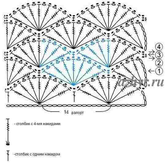 Ажурный узор крючком - схема