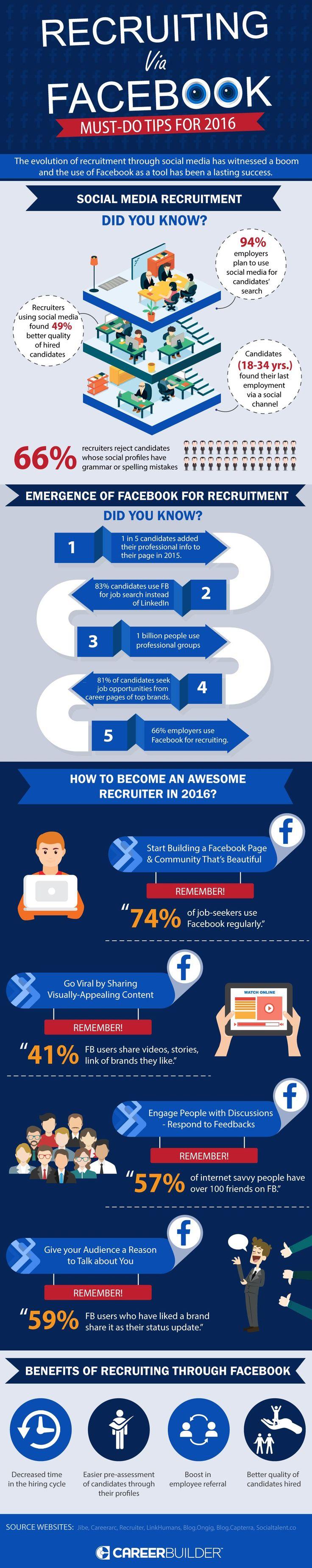CareerBuilder_Sourcing-through-facebook