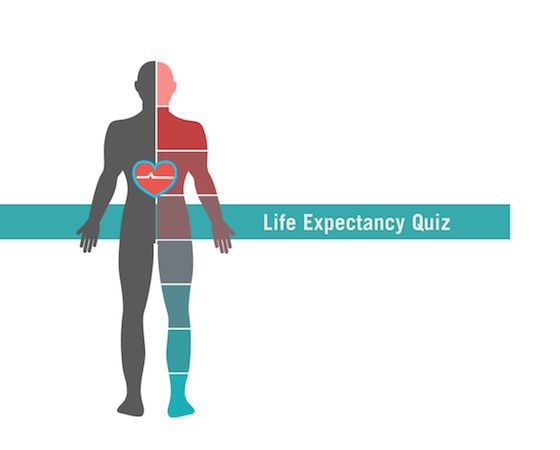 See how lifestyle choices map to life expectancy in this illustrated assessment.