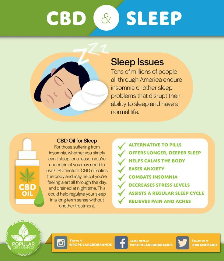 CBD Oil For Sleep | CBD Oil Benefits + How to | Oils for