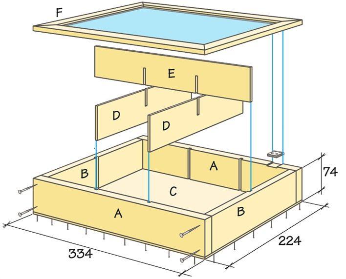 Telåda para todos los gustos HÁGALO USTED MISMO   Comience con un marco de imagen de Ikea y la construcción de una caja. Rellenar con bolsitas de té de diferentes sabores, o incluso especias, artesanías aparatos, joyas o cintas para el pelo.