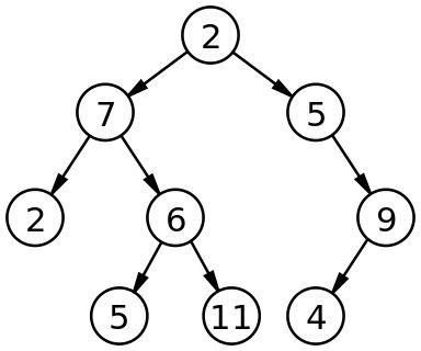 Binary tree - Wikipedia, the free encyclopedia