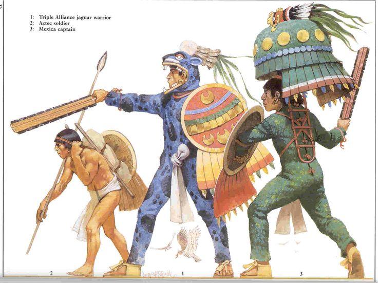 Aztec Warrior | Aztec Warriors