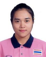 TANASAN Sopita - Olympic Weightlifting | Thailand. Rio 2016