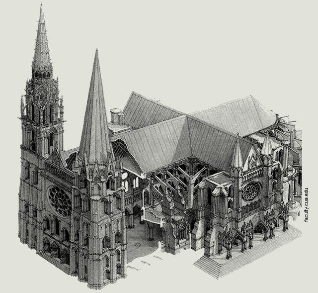 catedrais góticas gigantescas