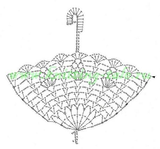 Различные идеи для рукоделия, декора, вязания, пошива игрушек (из интернета) / Болталка / Разговоры на любые темы