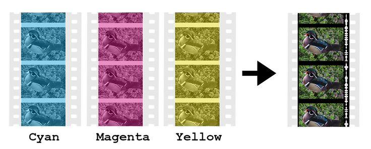 CMY3strip.jpg (1210×489)