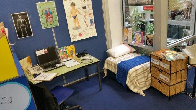 WLA - role play area Doctors Surgery