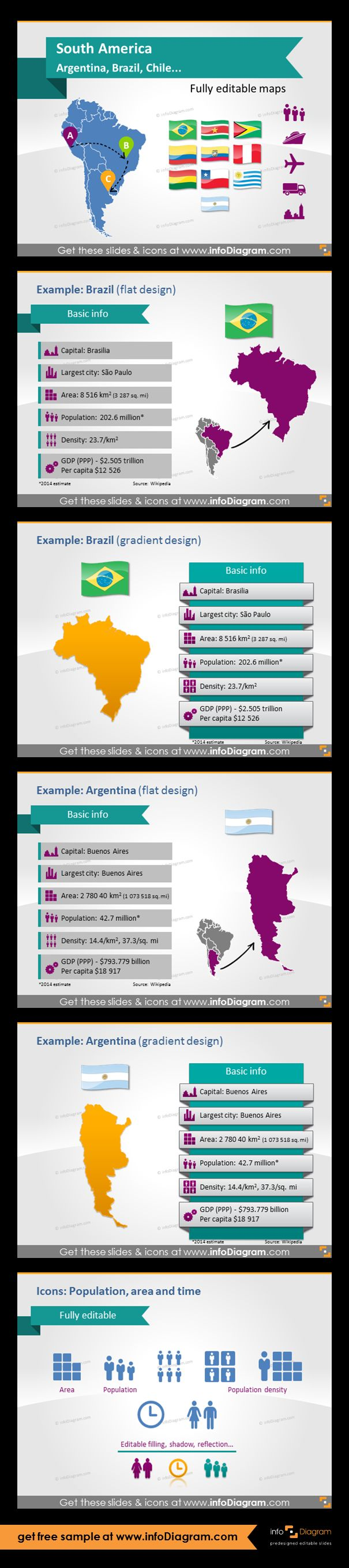 South America countries - editable PowerPoint maps, localization and transport icons, country statistics. Fully editable maps, icons, arrows. Brazil and Argentina with country statistics data: Population, Density, Area, GDP, Largest city, Capital. Population, area and time symbols.