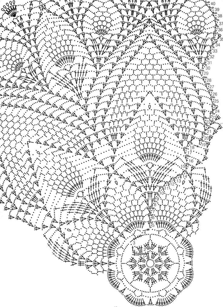 Схемы вязания крючком скатертей