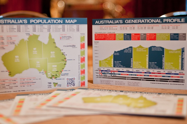 McCrindle Research A5 population map and generational profile. Free resources.